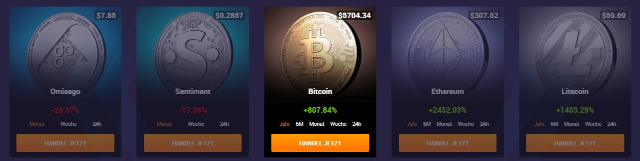 Max Spengler IQoption Bitcoin
